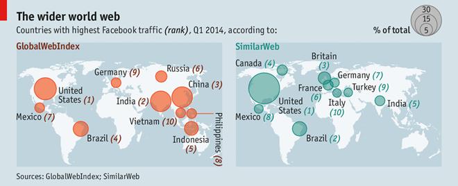 """Top 10 nước """"nghiện"""" Facebook nhất thế giới"""