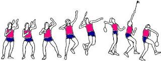 Động tác forehand smash kết hợp dậm nhảy trong đập cầu lông