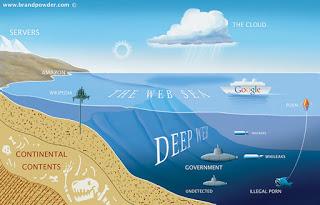 deep-web-la-gi