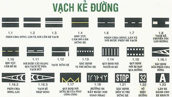12_loai_vach_ke_duong_thuong_thay_can_luu_y-550