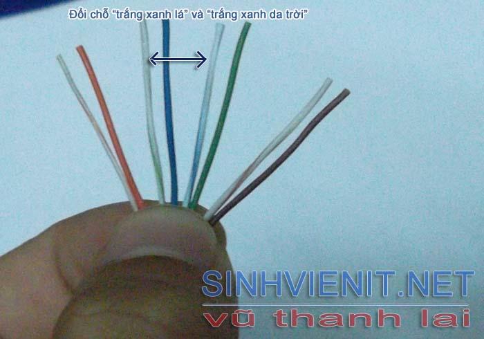 SinhVienIT.NET---huongdanbamcap-3