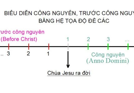Cong_nguyen_la_gi